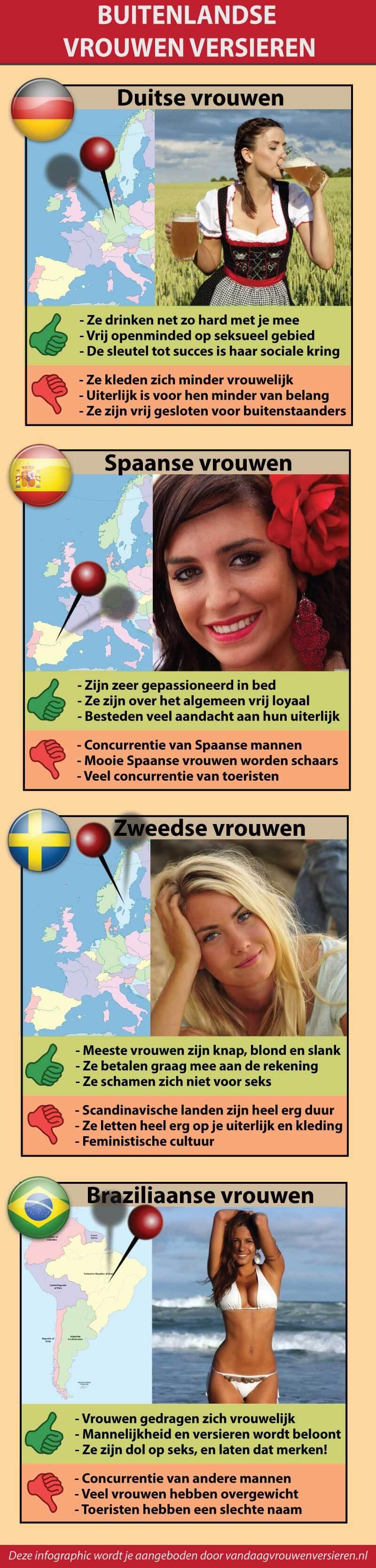 buitenlandse-vrouwen-versieren